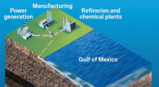 ExxonMobil proposes huge carbon capture and storage hub.