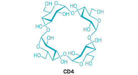 Smallest cyclodextrins ever synthesized.