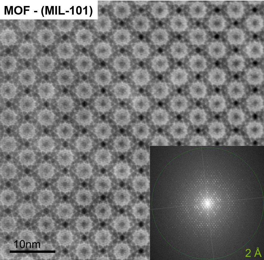 Recent advances in imaging techniques of MOFs and catalyst