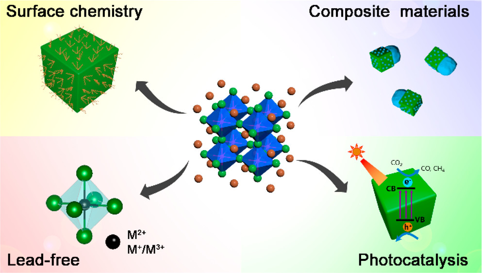 All-Inorganic Metal Halide Perovskite Nanocrystals: Opportunities and Challenges