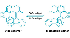 Catalyst chirality switched with a flash of light.