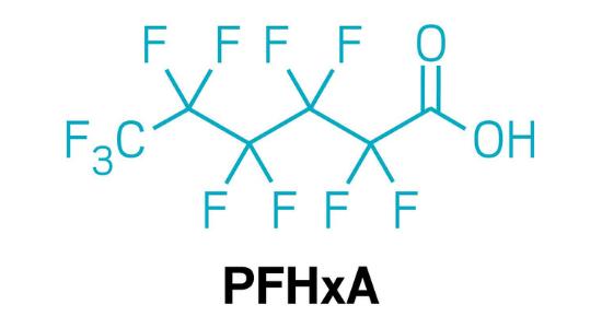 PFAS pervade breast milk.
